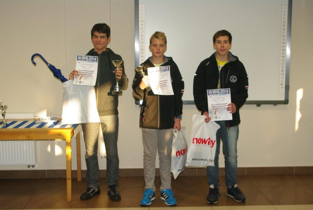 mistrzostwa (5)