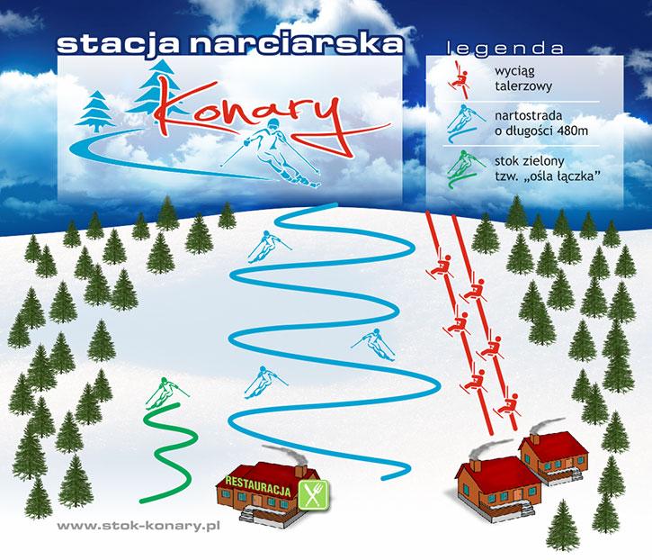 stacja_narciarska_konary